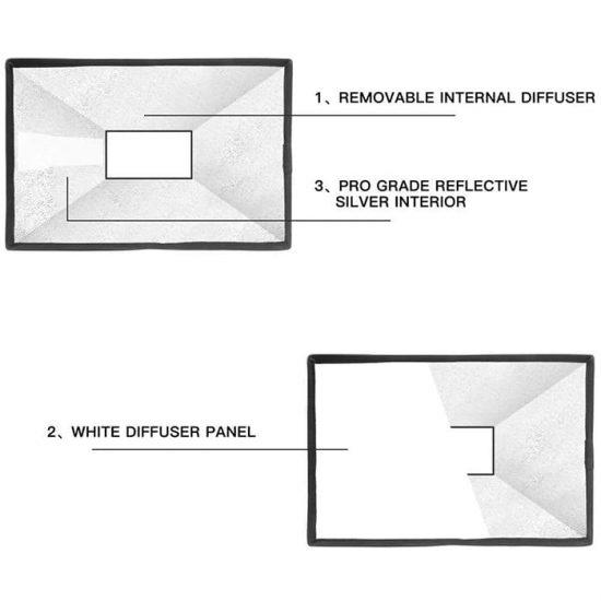 Софтбокс дифузор AC Prof для спалахів 15х17 см