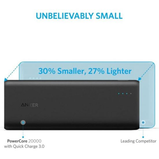 Anker PowerCore 20000